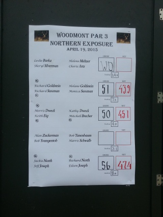 Par Three Scoreboard 2