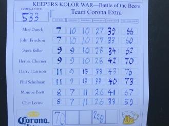 1st Place Corona Scoresheet