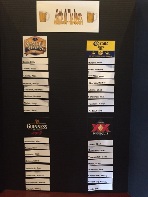 The Draft Board